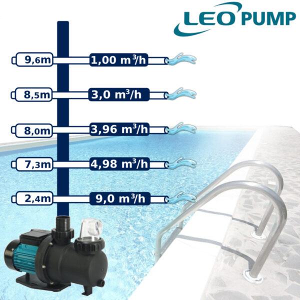 Pompa per piscina 9m³/H XKP450 da 0,75hp LEO