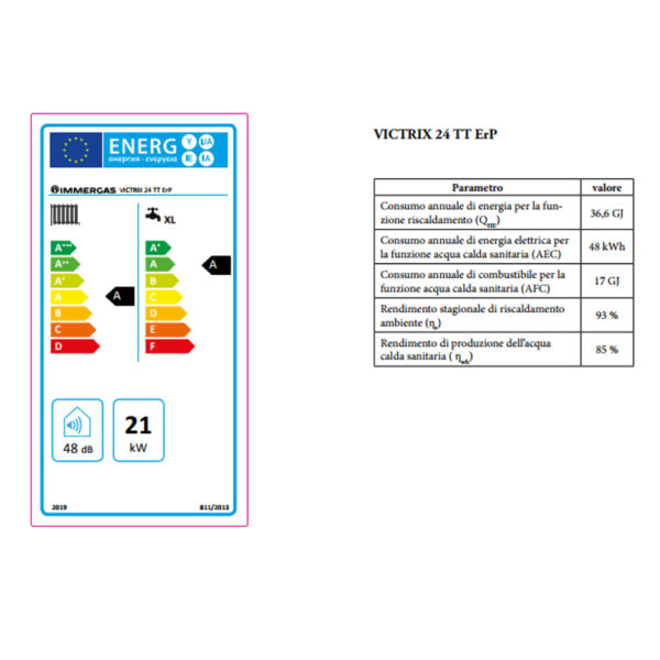 Caldaia a condensazione Victrix 24 TT ErP GPL – METANO